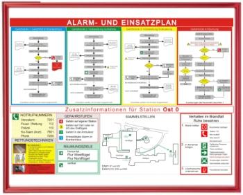 Aushang Alarm- und Einsatzplan
